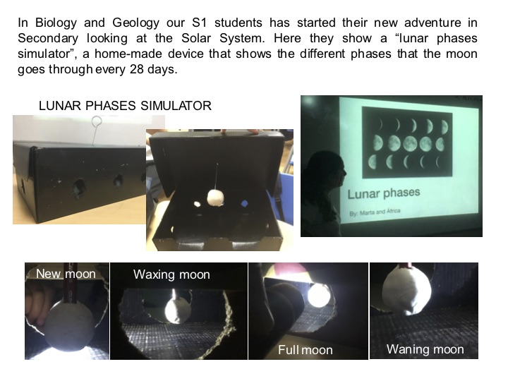 Lunar Phases Simulator Project in Biology & Geology