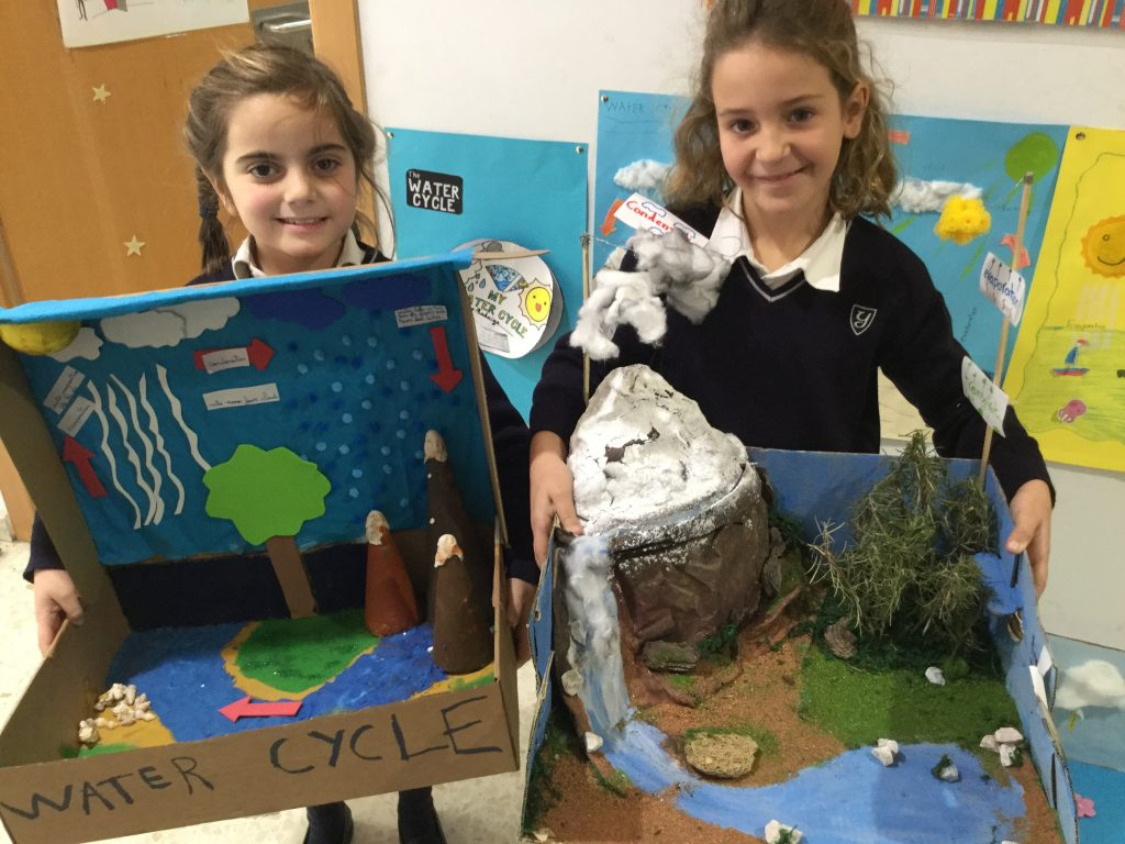 Science Project in Primary 2: Water Cycle