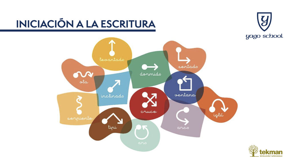 We teach how to read, write, listen and speak Spanish with Ludiletras